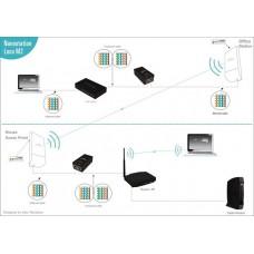 Точка доступа Ubiquiti NanoStation Loco M2 (LOCOM2(EU))