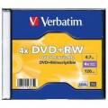 DVD+/-RW