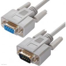 Удлинитель 1.8m COM RS-232 порта GCR- DB9CM2F-1.8m 9M AM / 9F AF, пакет