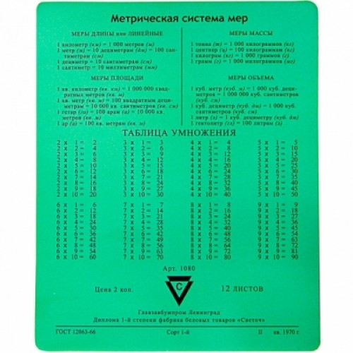 "Коврик для мыши CBR CMP 024 ""Arithmetic"" (215x175x3mm)"